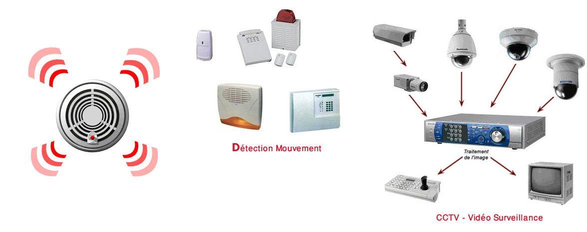 CCTV & Anti-intrusion